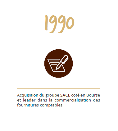 Acquisition du groupe SACI - 1990