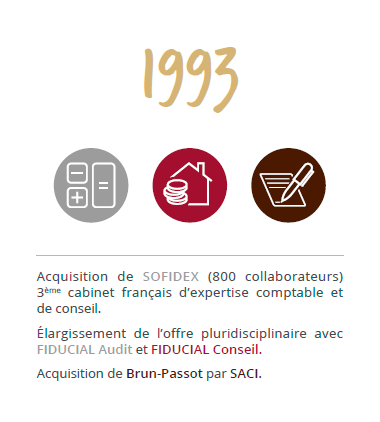 Acquisition de Sofidex - 1993