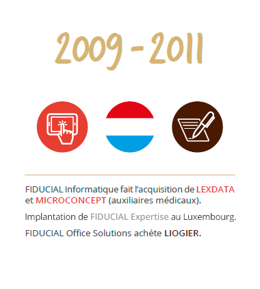 Acquisition de Lexdata et Microconcet_2009-2011
