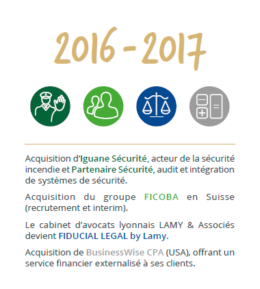 Acquisition d'Iguane Securité_2016-2017